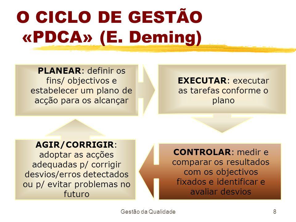 O CICLO DE GESTÃO «PDCA» (E. Deming)