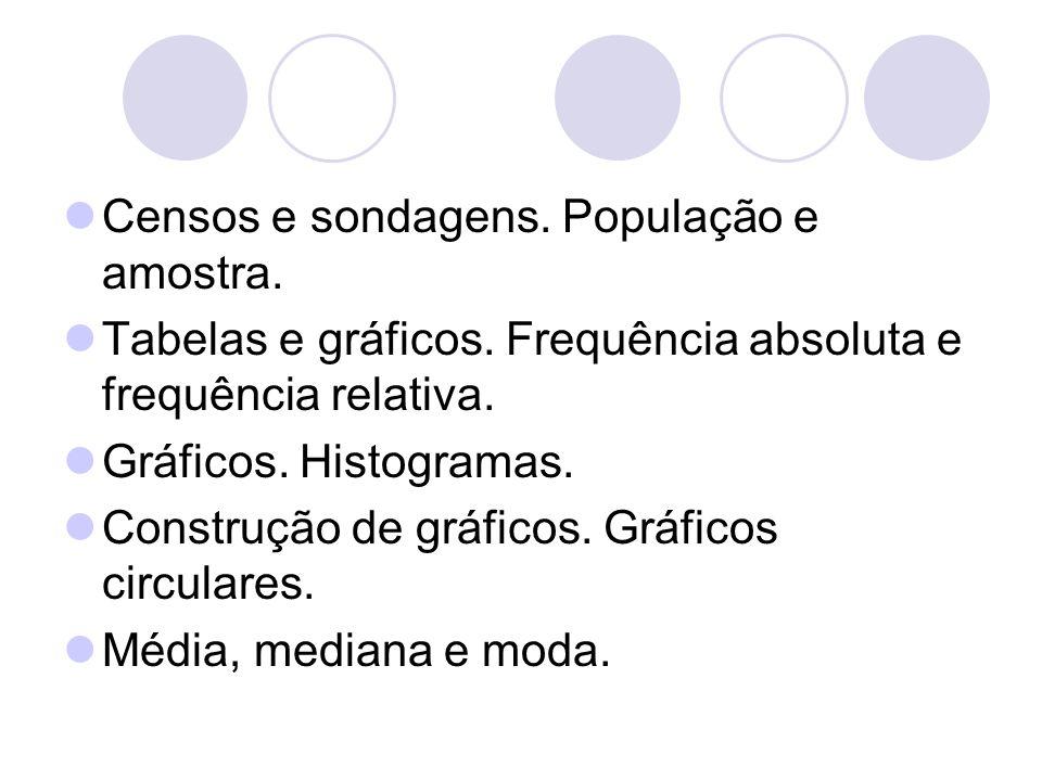 Censos e sondagens. População e amostra.