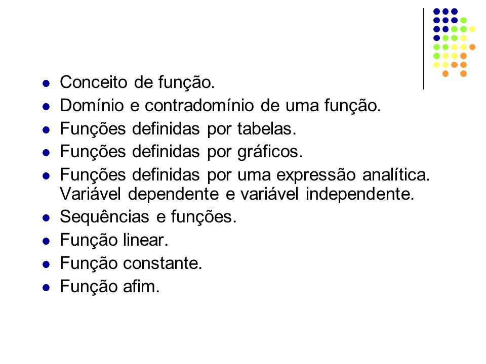 Conceito de função. Domínio e contradomínio de uma função. Funções definidas por tabelas. Funções definidas por gráficos.
