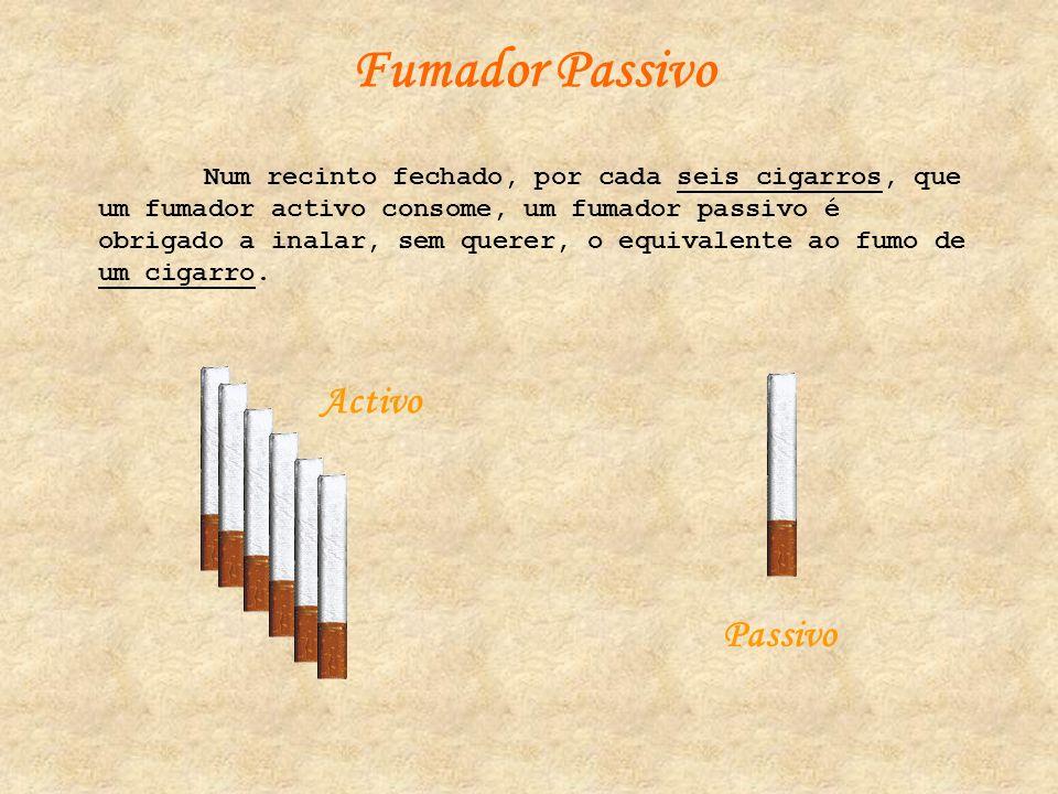 Fumador Passivo Activo Passivo