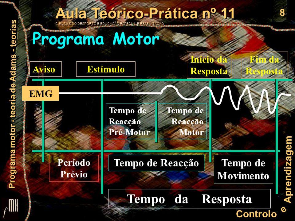 Programa Motor Tempo da Resposta Tempo de Reacção Tempo de Movimento