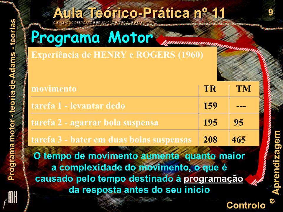 Programa Motor Experiência de HENRY e ROGERS (1960) movimento