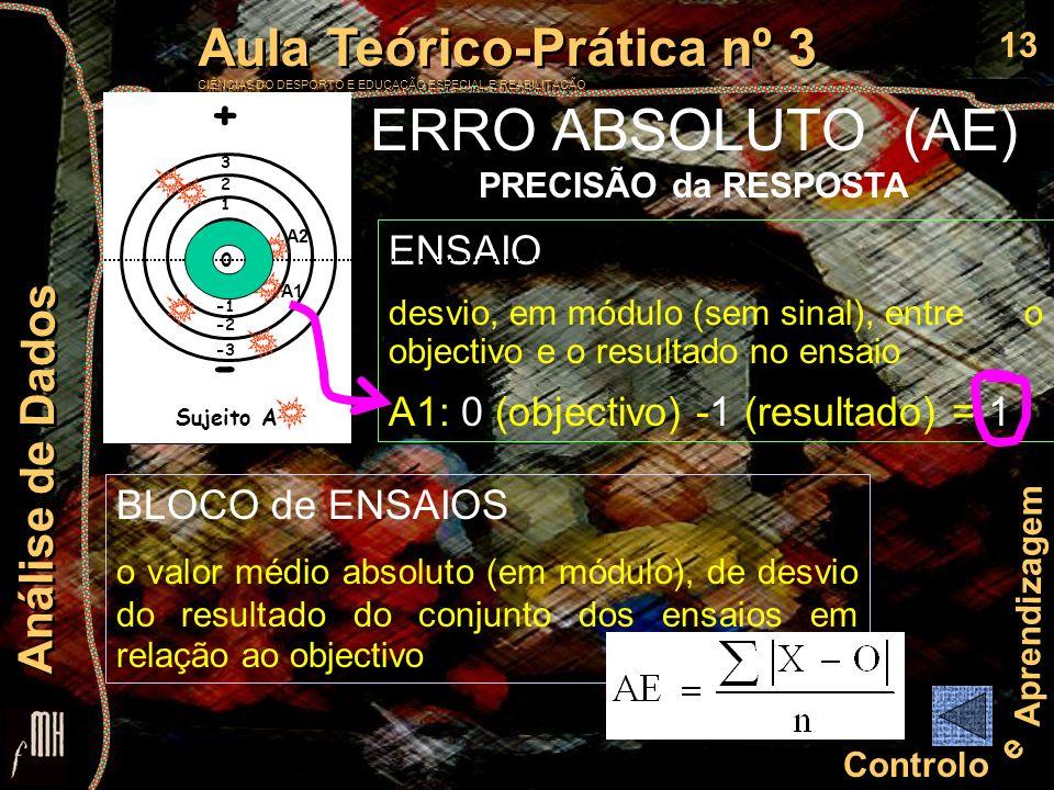 ERRO ABSOLUTO (AE) PRECISÃO da RESPOSTA
