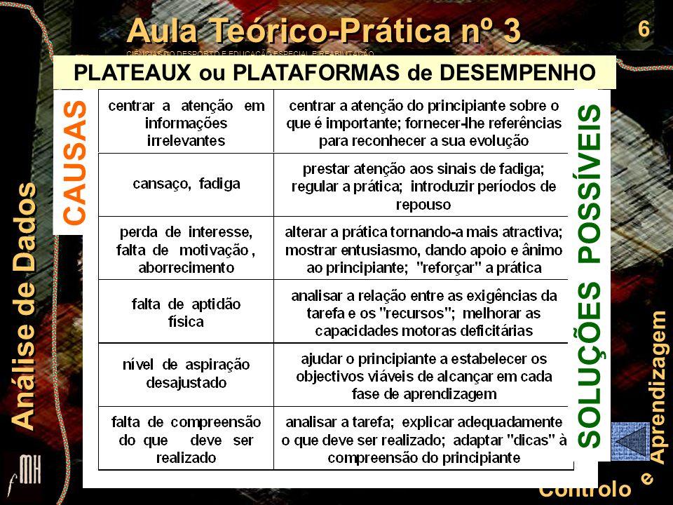 PLATEAUX ou PLATAFORMAS de DESEMPENHO