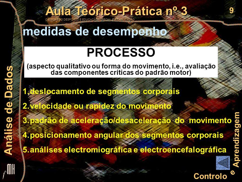medidas de desempenho PROCESSO