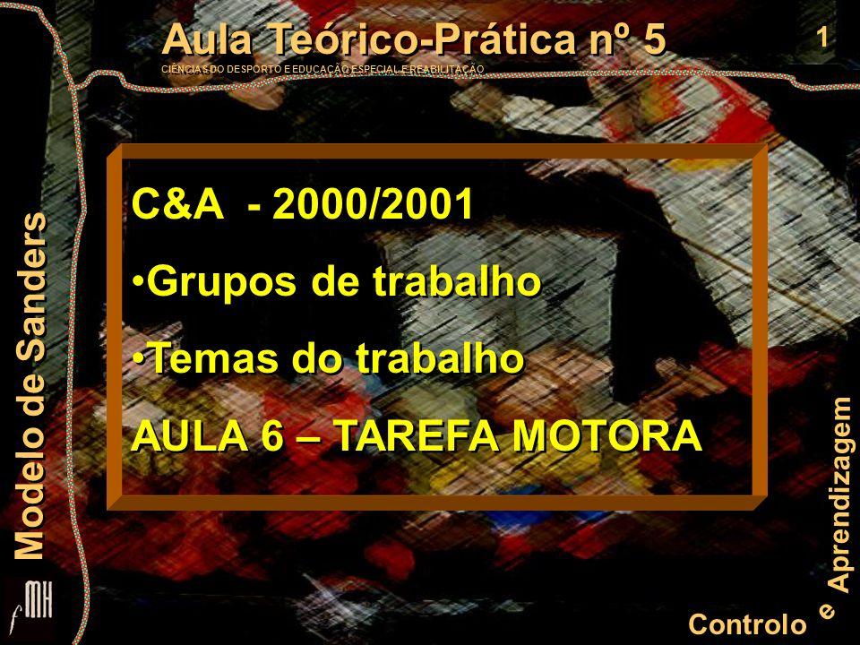C&A - 2000/2001 Grupos de trabalho Temas do trabalho