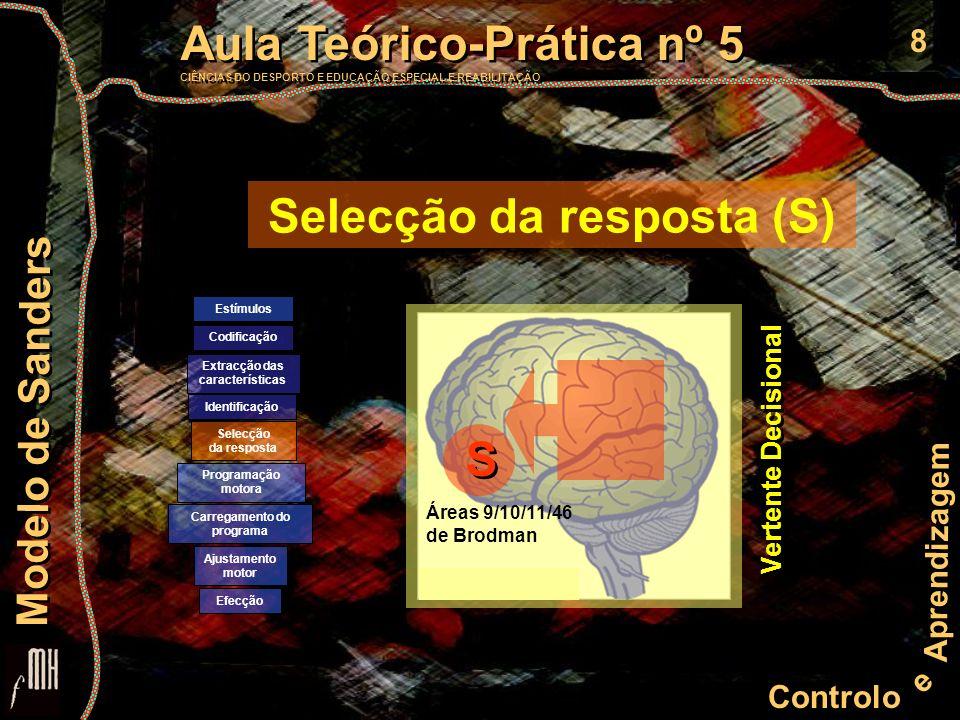 Selecção da resposta (S) Carregamento do programa