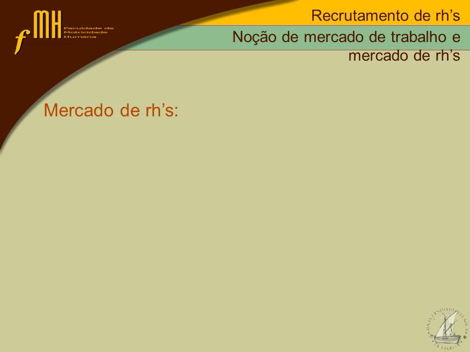 Mercado de rh's: Recrutamento de rh's