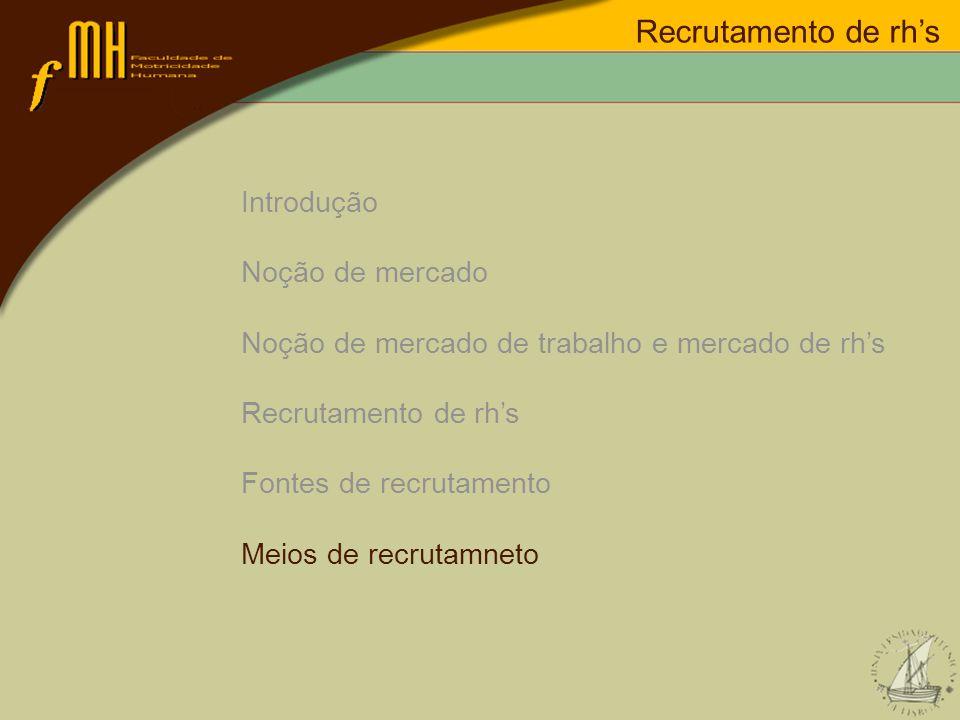 Recrutamento de rh's Introdução Noção de mercado
