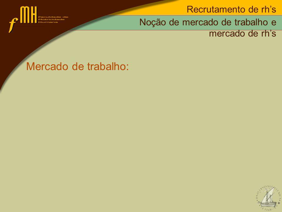 Mercado de trabalho: Recrutamento de rh's