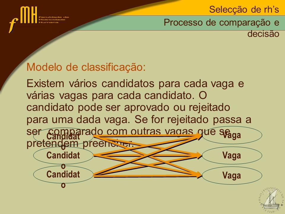 Modelo de classificação: