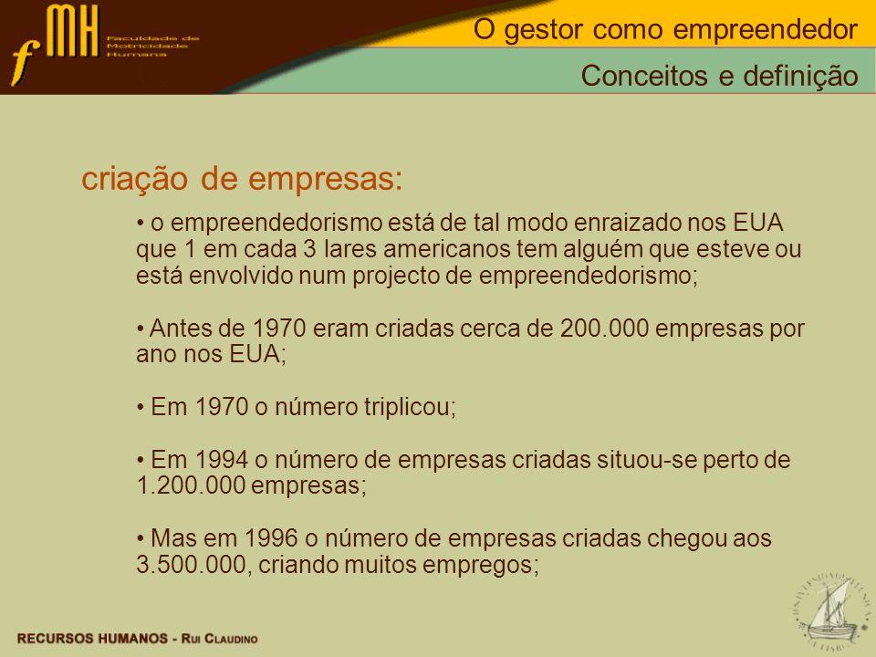 criação de empresas: O gestor como empreendedor Conceitos e definição