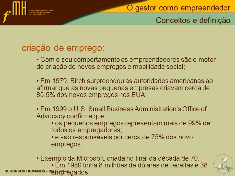 criação de emprego: O gestor como empreendedor Conceitos e definição