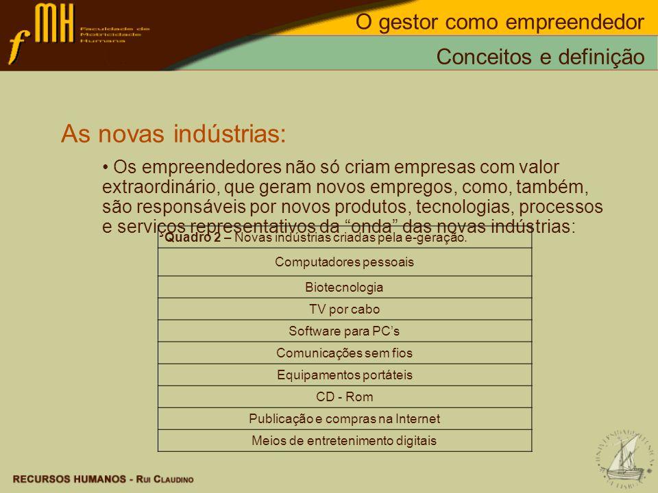 As novas indústrias: O gestor como empreendedor Conceitos e definição