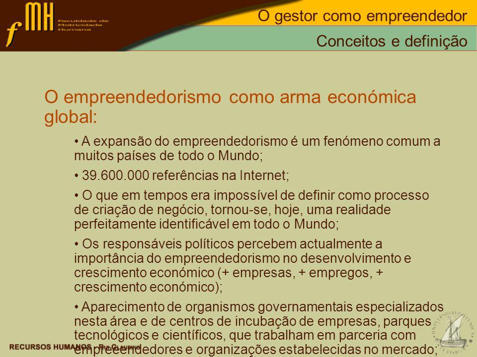 O empreendedorismo como arma económica global: