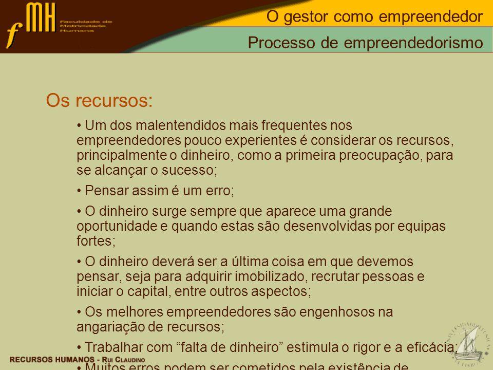 Os recursos: O gestor como empreendedor Processo de empreendedorismo