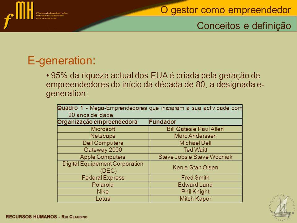 E-generation: O gestor como empreendedor Conceitos e definição