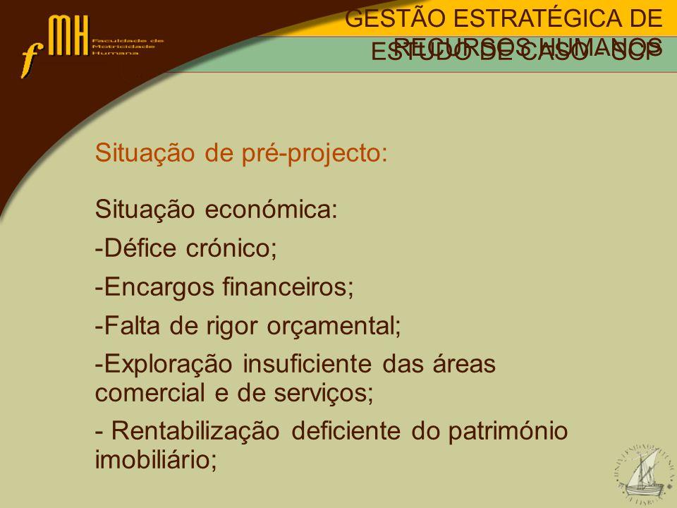 Situação de pré-projecto: Situação económica: Défice crónico;
