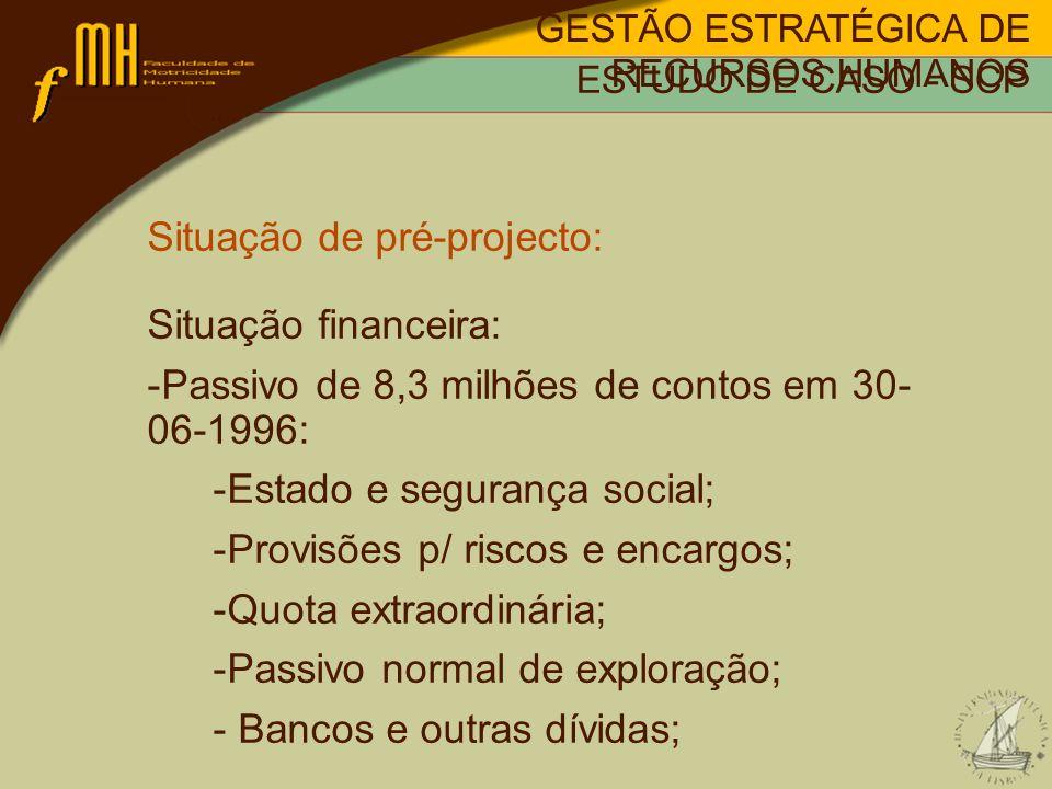 Situação de pré-projecto: Situação financeira: