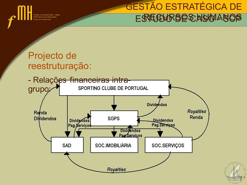Projecto de reestruturação: