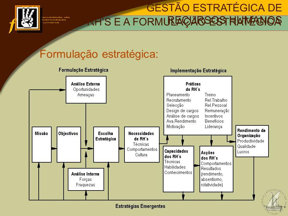 Formulação estratégica: