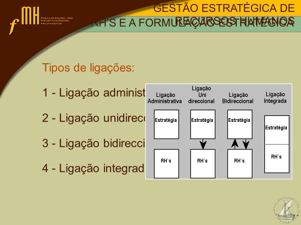 1 - Ligação administrativa; 2 - Ligação unidireccional;