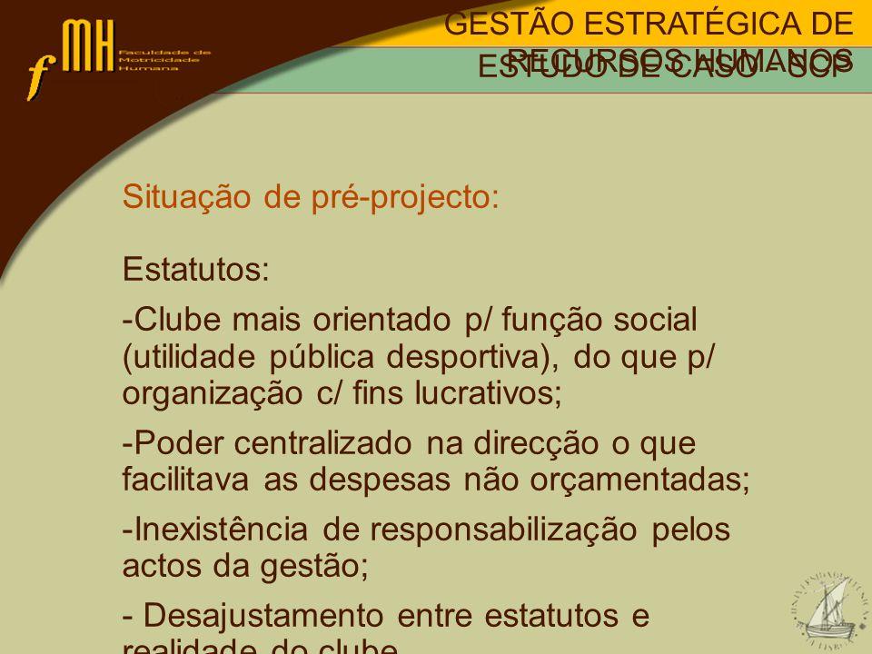 Situação de pré-projecto: Estatutos: