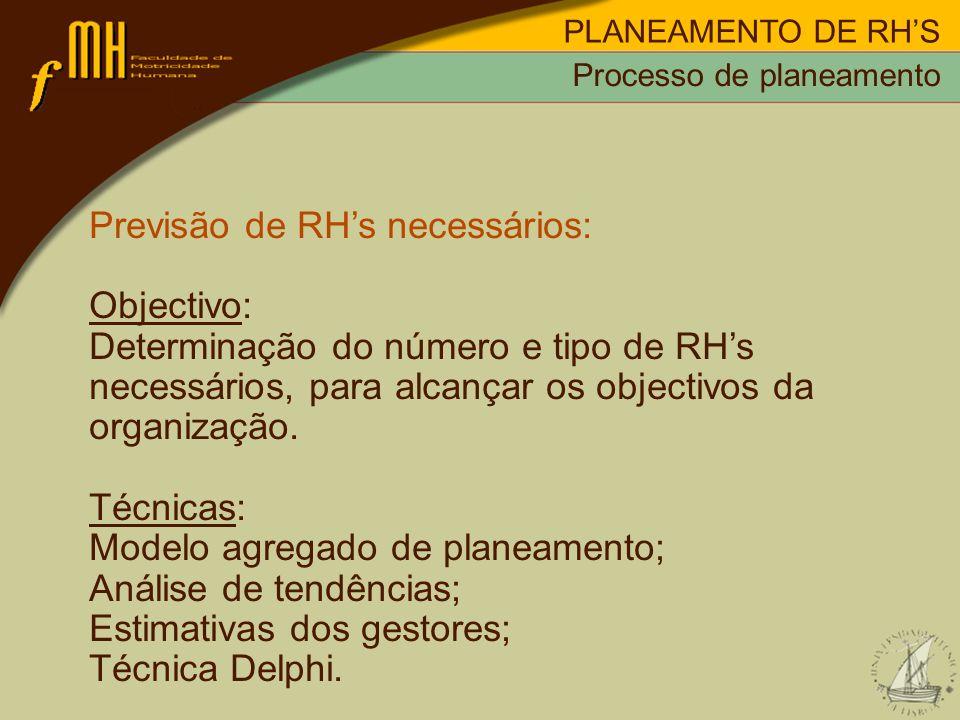 Previsão de RH's necessários: Objectivo: