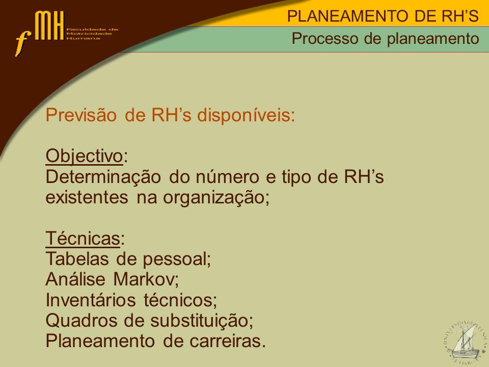 Previsão de RH's disponíveis: Objectivo:
