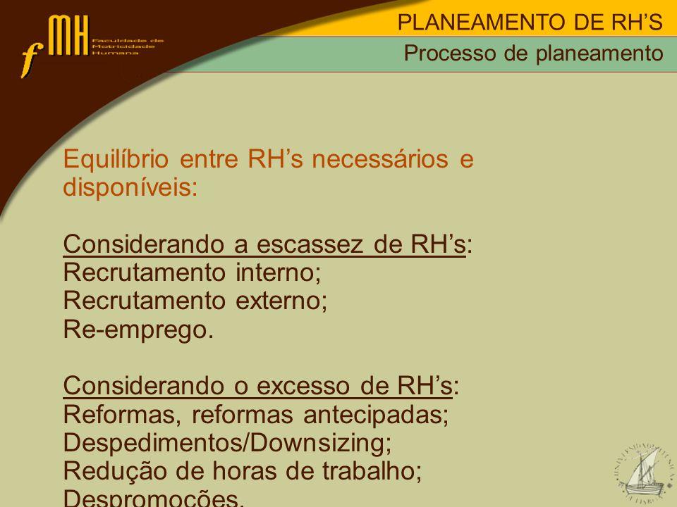 Equilíbrio entre RH's necessários e disponíveis: