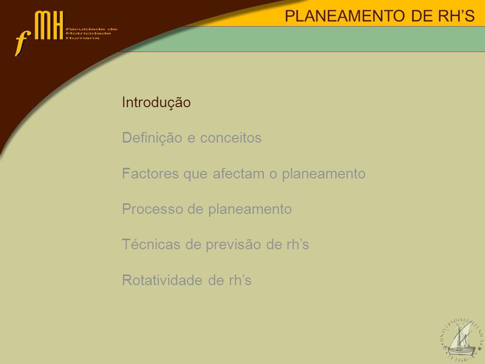 PLANEAMENTO DE RH'S Introdução Definição e conceitos