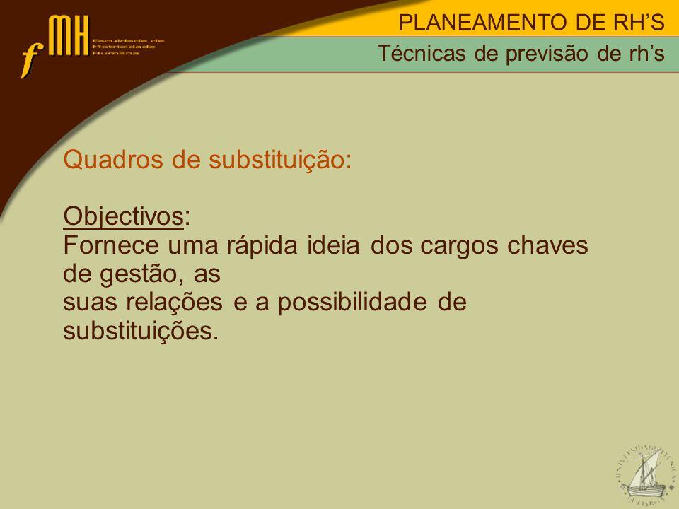 Quadros de substituição: Objectivos: