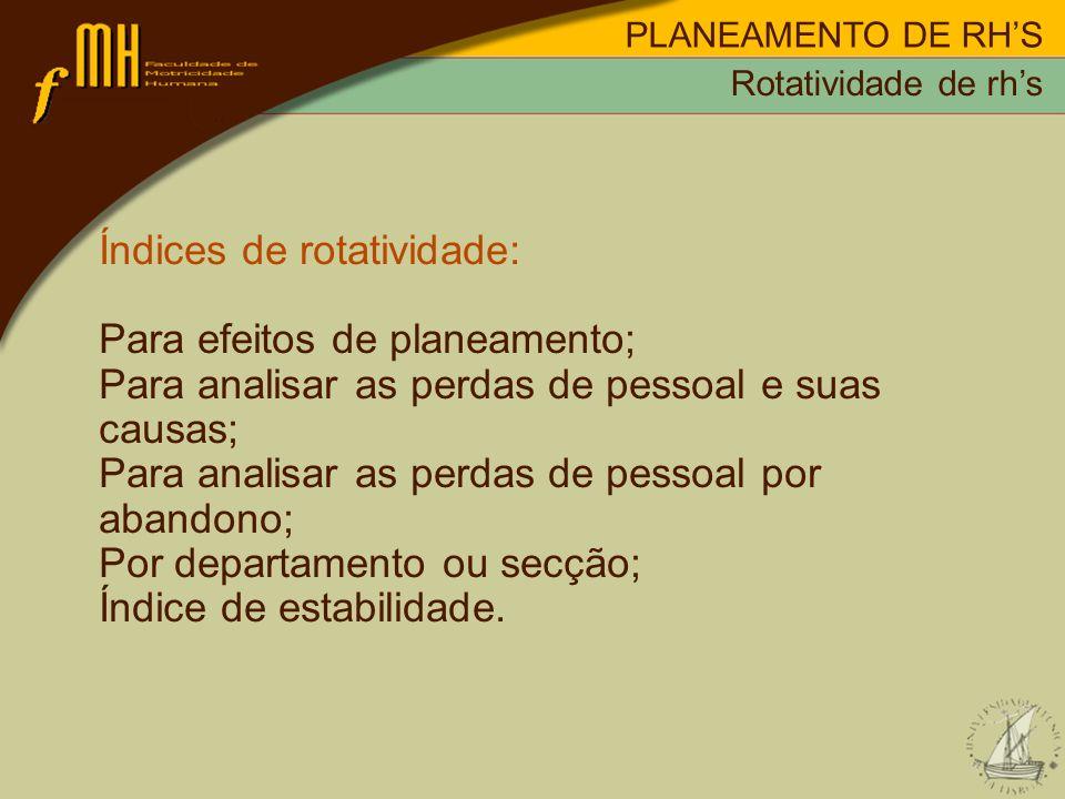 Índices de rotatividade: Para efeitos de planeamento;