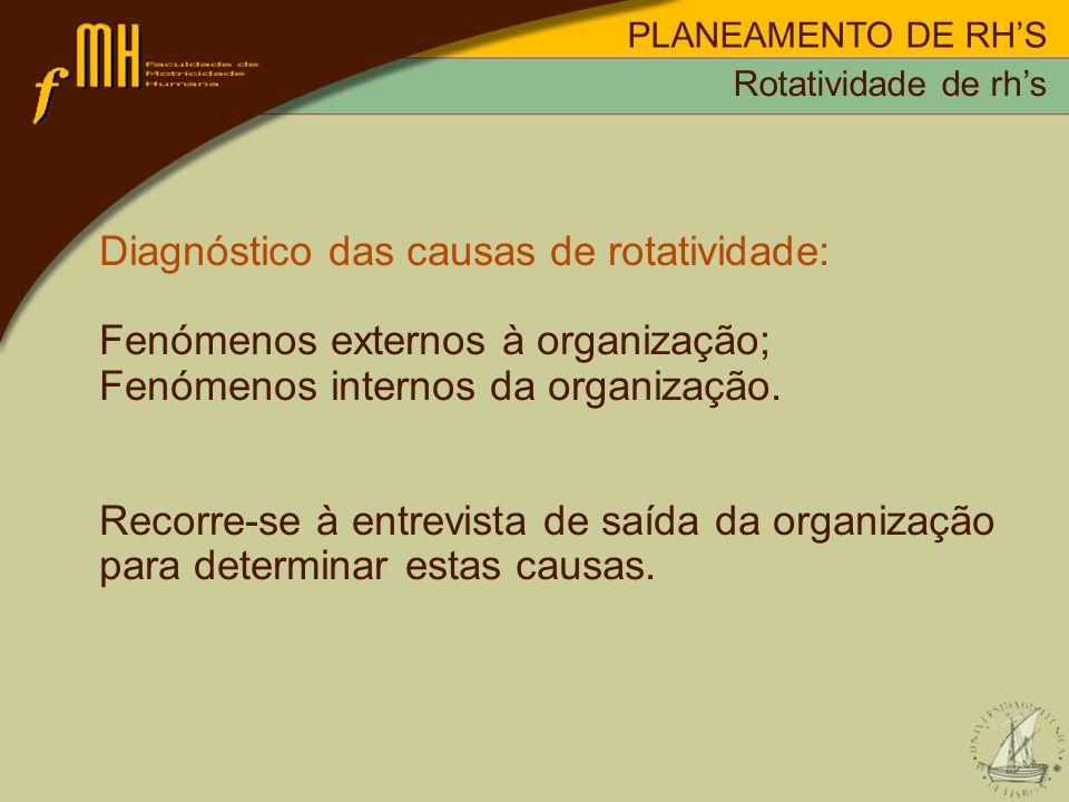 Diagnóstico das causas de rotatividade: