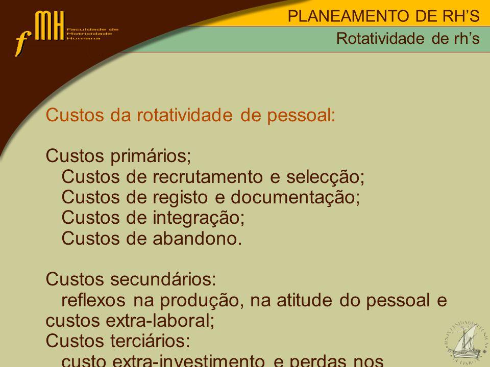 Custos da rotatividade de pessoal: Custos primários;