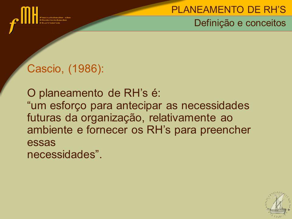 O planeamento de RH's é: