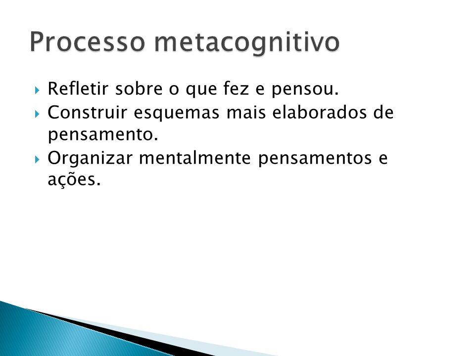 Processo metacognitivo