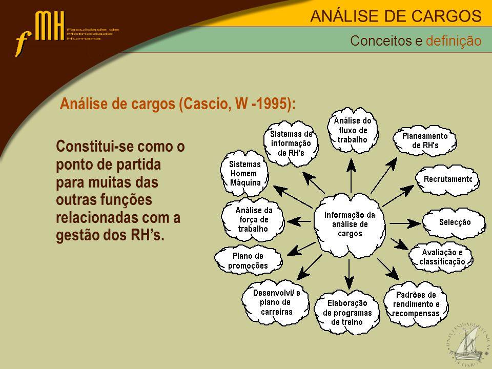 Análise de cargos (Cascio, W -1995):