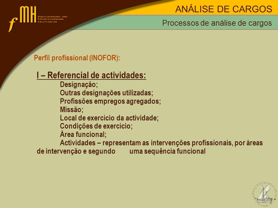 I – Referencial de actividades: