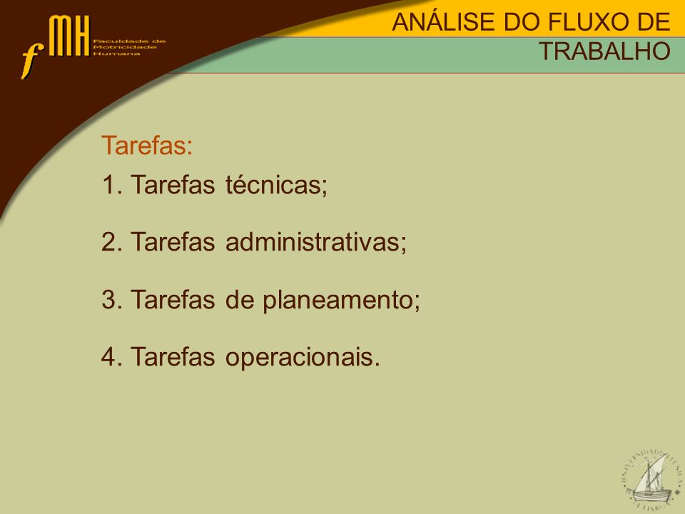2. Tarefas administrativas; 3. Tarefas de planeamento;