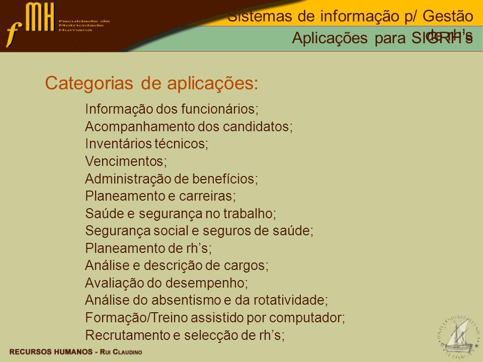 Categorias de aplicações: