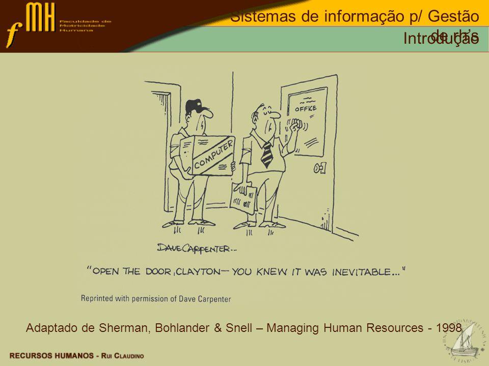 Sistemas de informação p/ Gestão de rh's Introdução