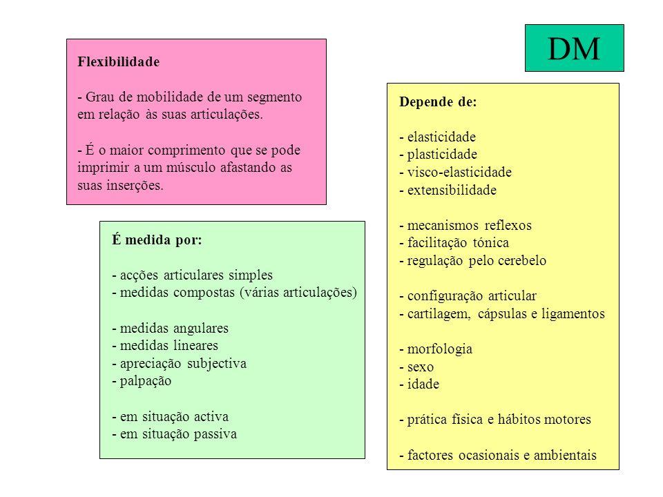 DM Flexibilidade - Grau de mobilidade de um segmento