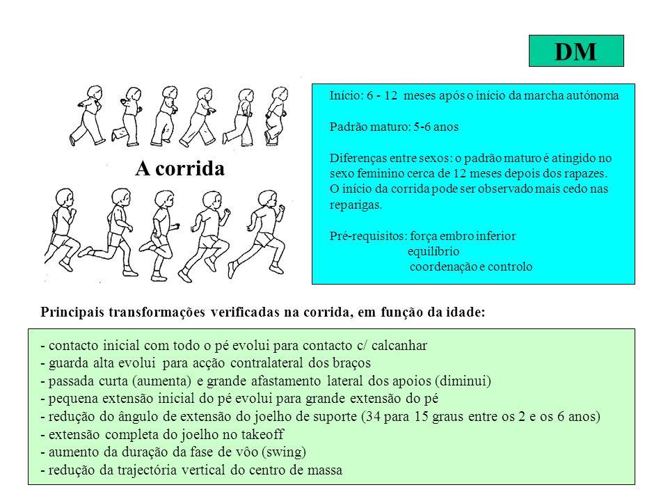 DM Início: 6 - 12 meses após o início da marcha autónoma. Padrão maturo: 5-6 anos. Diferenças entre sexos: o padrão maturo é atingido no.