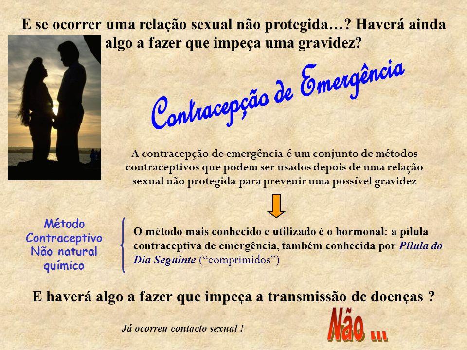 Contracepção de Emergência