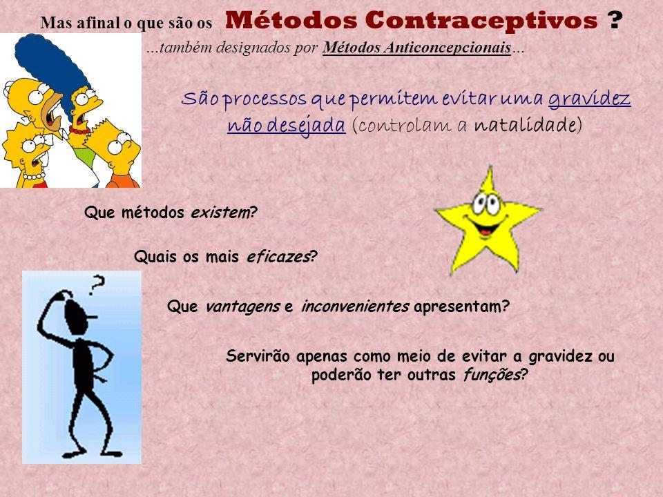 Mas afinal o que são os Métodos Contraceptivos