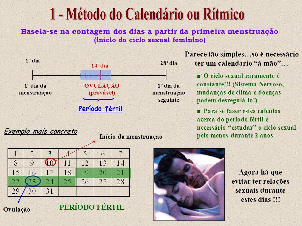 1 - Método do Calendário ou Rítmico