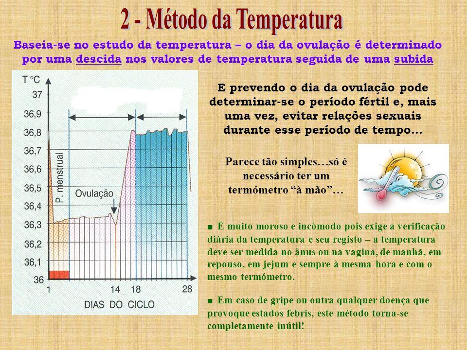 2 - Método da Temperatura