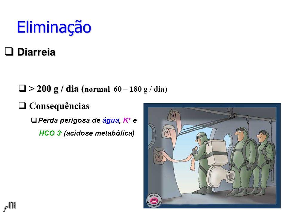 Eliminação Diarreia > 200 g / dia (normal 60 – 180 g / dia)