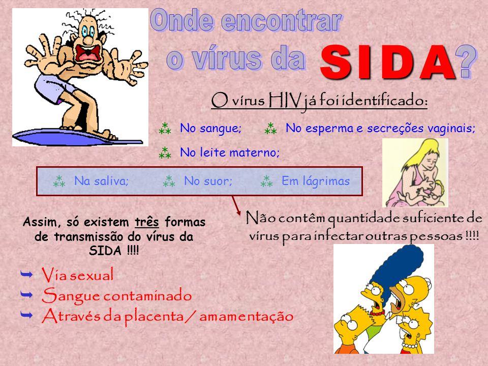 S I D A Onde encontrar o vírus da         